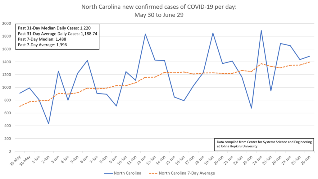1st LD Writethru: Global COVID-19 deaths surpass 500,000 -- Johns Hopkins University